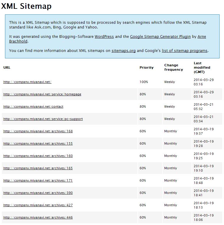 今まで生成されていた、見慣れた sitemap.xml はこんな感じ